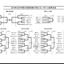 教育大会  都大会組み合わせ(^-^)の記事に添付されている画像