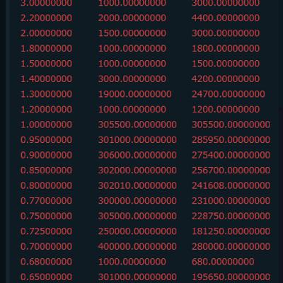 モグコインの売り板が凄まじい件の記事に添付されている画像