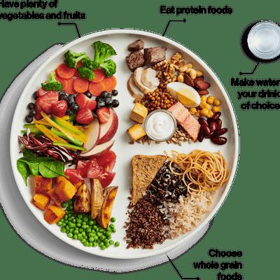 ケトジェニックダイエット その8の記事に添付されている画像