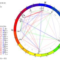 春分図の解読の記事に添付されている画像