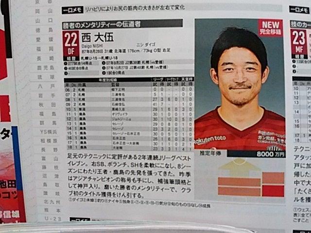 J リーグ 選手 名鑑 J. League Data Site
