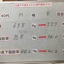 体重がどんどん減って嬉しい!【ダイエット体験談】の記事に添付されている画像