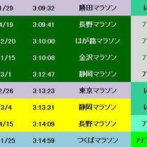 静岡マラソン2019のシューズ問題の記事に添付されている画像