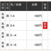 園田 7R と競馬を始めた理由の記事に添付されている画像