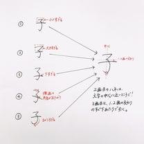 名前を綺麗に書くコツ ⑧ 「子」の書き方 / 書道スクール / 京都習字の記事に添付されている画像