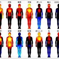 感情と体の相関関係の記事に添付されている画像