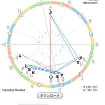 乙女座満月は生活指導のお母さんの記事に添付されている画像