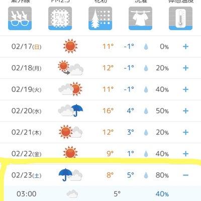 【あと6日】 天気読み  【小江戸大江戸】の記事に添付されている画像