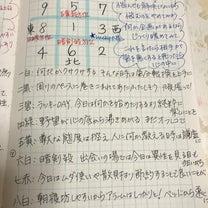 ★おやすみ前のノートから 2月17日の九星さん★の記事に添付されている画像