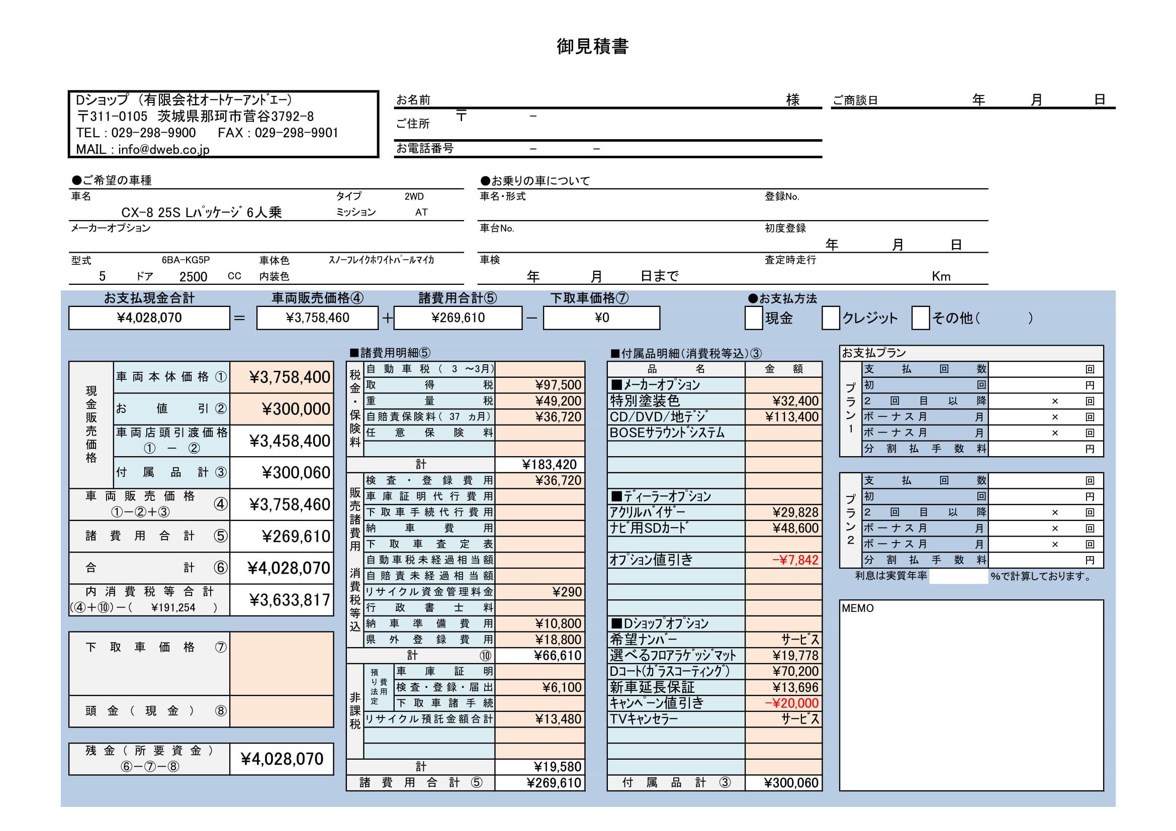 大好評マツダの新車☆実はディーゼル車の方が安い!?