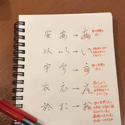 ひらがなを綺麗に書くコツ ① あ行編 / 京都趣味 / 日本文化の記事に添付されている画像