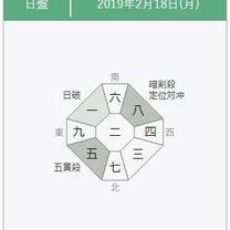 【九星気学】2019年2月18日の方位一覧の記事に添付されている画像