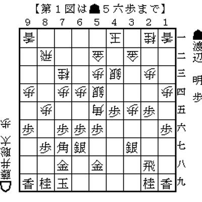 将棋朝日杯:藤井連覇/渡辺を鎧袖一触の記事に添付されている画像