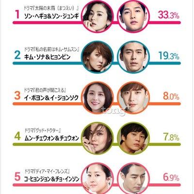 韓国ドラマ 最高の年上女×年下男カップル ランキングの記事に添付されている画像