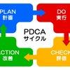 PDCAを回す力の大切さの画像
