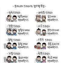 【韓ドラ】ジャンル別の特徴の記事に添付されている画像