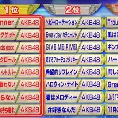 結局秋元が業界壊したってのはわかった 歌姫を決めるのに握手券で決めるなよの記事に添付されている画像