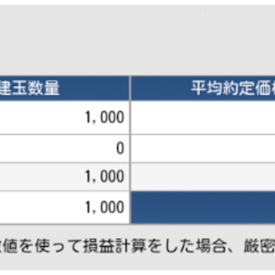豪ドル★5億円なんて、あっという間!(きっと)の記事に添付されている画像