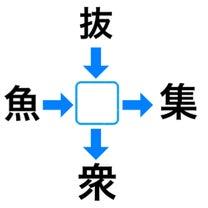 2/19(火) 【今日も朝からいい漢字】&【今日は何の日】の記事に添付されている画像