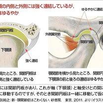顎のクリックの記事に添付されている画像