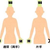 両手と片手のヒーリングの違いの記事に添付されている画像