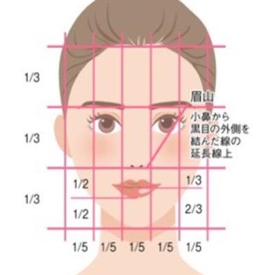 「ミゾ・ヤマ」が「シワ・たるみ」に変わるとき!の記事に添付されている画像