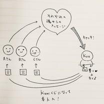 《Kumiくじ》の仕組みを考えてみたの記事に添付されている画像