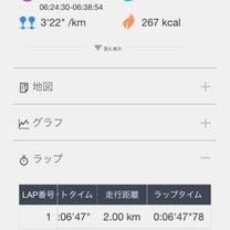 3分の2の純情な距離走   4000m1本の記事に添付されている画像