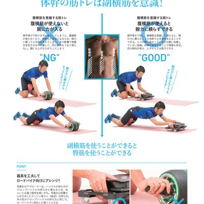 腹筋ローラー&逆手懸垂で腕のトレーニングの記事に添付されている画像