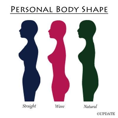 骨格タイプだけでは分からない、似合うウェディングドレス - 顔タイプ診断/骨格診の記事に添付されている画像