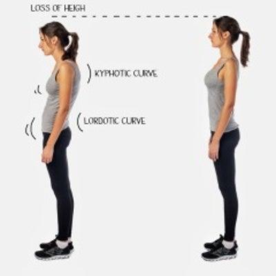姿勢改善は見た目ダイエットの記事に添付されている画像
