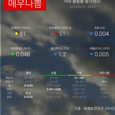 ソウルの空気が悪すぎるの記事に添付されている画像