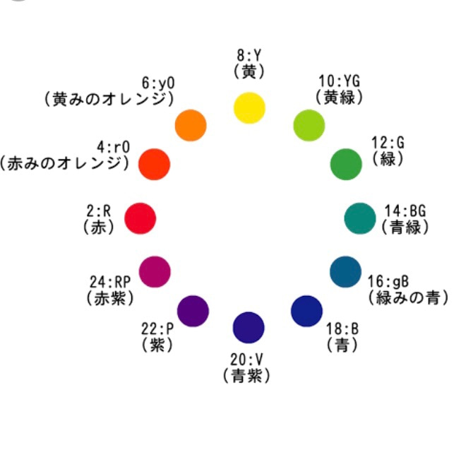 オレンジ 反対 色 ネイビー(ネイビーブルー,濃紺色)に合う色データ