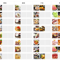 食事とコンディションを管理する専用アプリの記事に添付されている画像