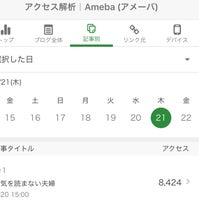 ありがとうございます(^^)の記事に添付されている画像