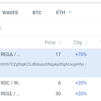REGAIN現在の市場価値と今後を考察の記事に添付されている画像