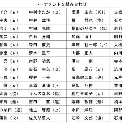 岸野功武プロ「BIG1」トーナメント2進出!の記事に添付されている画像