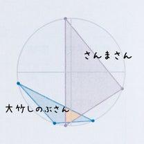 明石家さんまさん、大竹しのぶさん、IMALUさんの行動領域(宇宙盤)の記事に添付されている画像