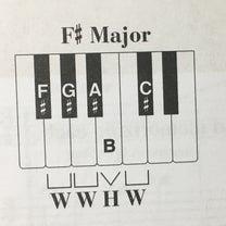 音階の習得方法の記事に添付されている画像