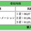 弥生賞2019 予想(追い切り&出走予定馬など)の画像