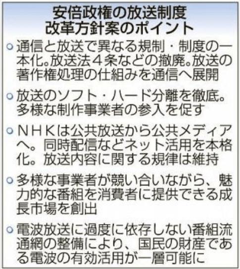 電波法改正案、閣議決定ww「是非。犬HK解体・反日放送局からは、免許剥奪www。」