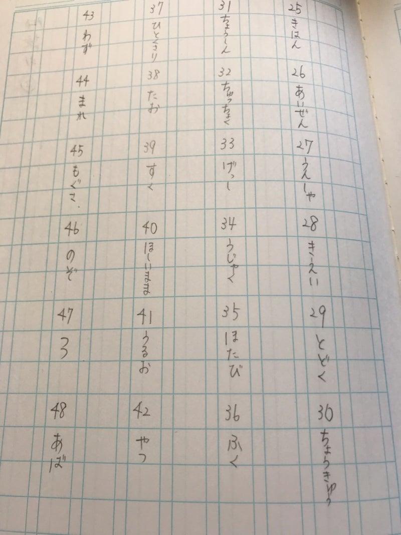 頻出度順 読み① 復習 5回目 | ノロノロ漢字検定1級の勉強と私の日常