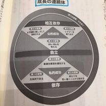 ♢私的成功が公的成功に先立つのだーーー!!!の記事に添付されている画像