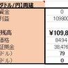 3/1 【CAD×円】両建編 <新規>買600ドルの画像