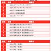 【BURST(バースト)】(徳島県)ミリオン中吉野店 3月2日《速報レポート》の画像