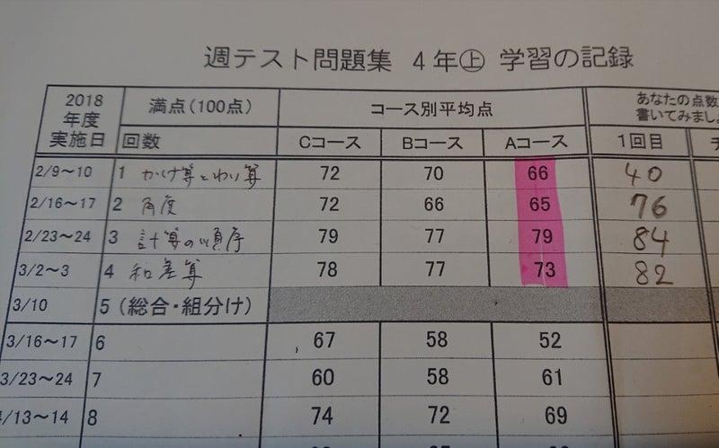 分け 四谷 テスト 組み クラス 大塚