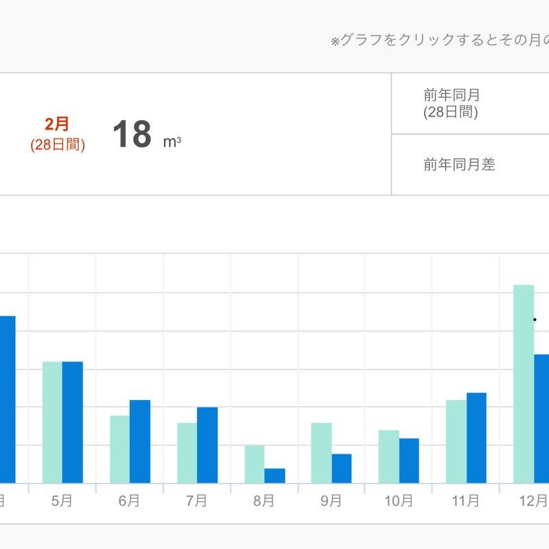 マイ 大阪 ガス