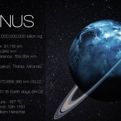 水星逆行と牡牛座天王星入りに寄せての記事に添付されている画像