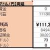3/4 【CAD×円】両建編 <決済>売600ドルの画像