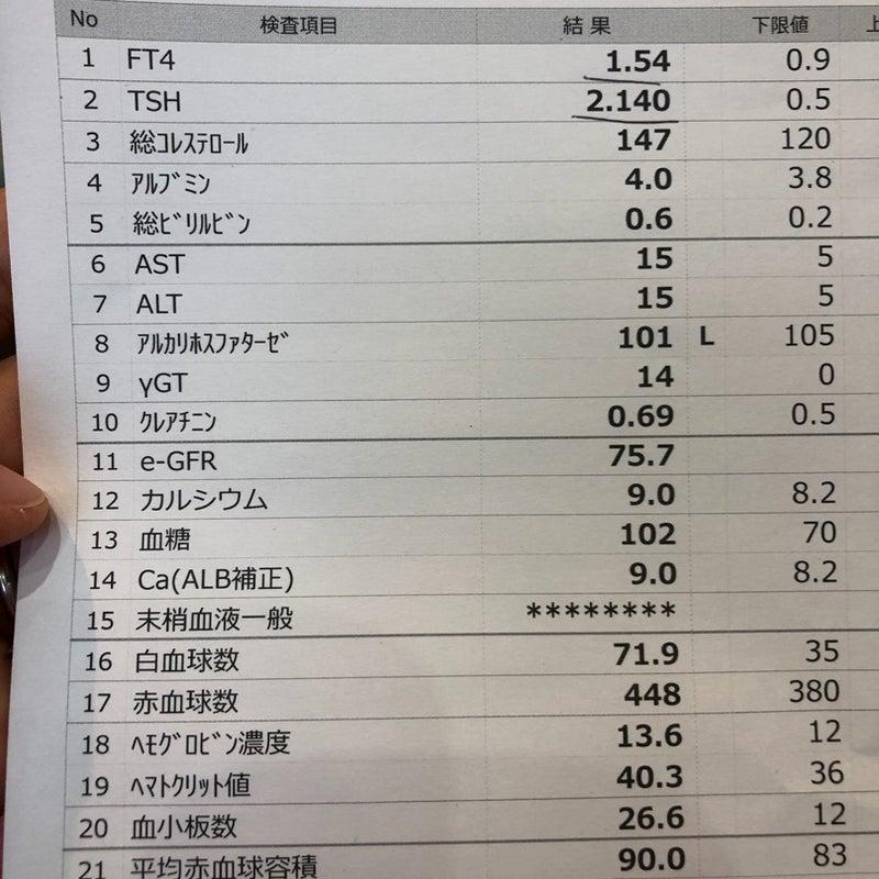 病院 予約 隈 隈病院予約変更, 隈病院(神戸市中央区下山手通)|エキテン